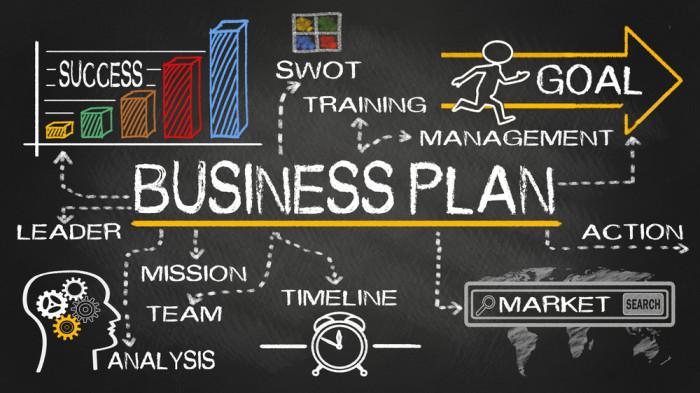 7 elemente cheie ale unui Plan de afaceri – definirea unui model de afacere