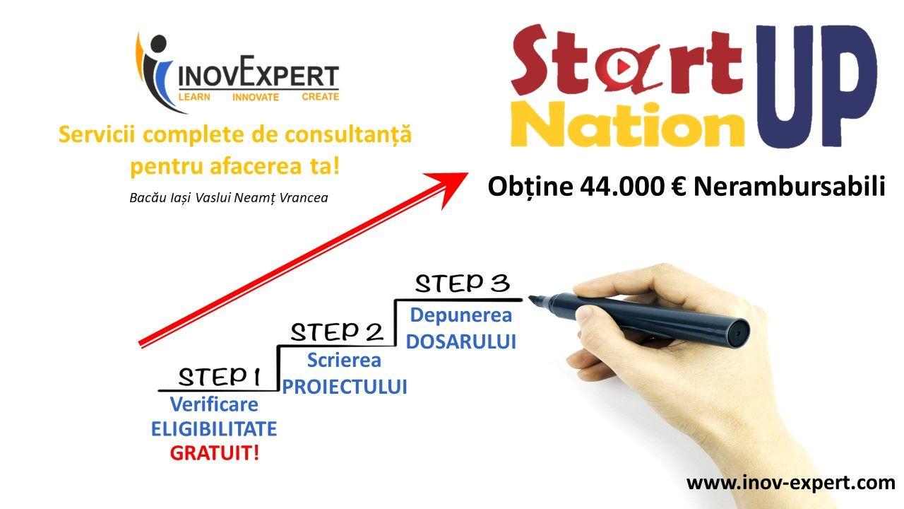 Consultanta accesare program STARTUP NATION 2018 – scriere proiecte UPDATE